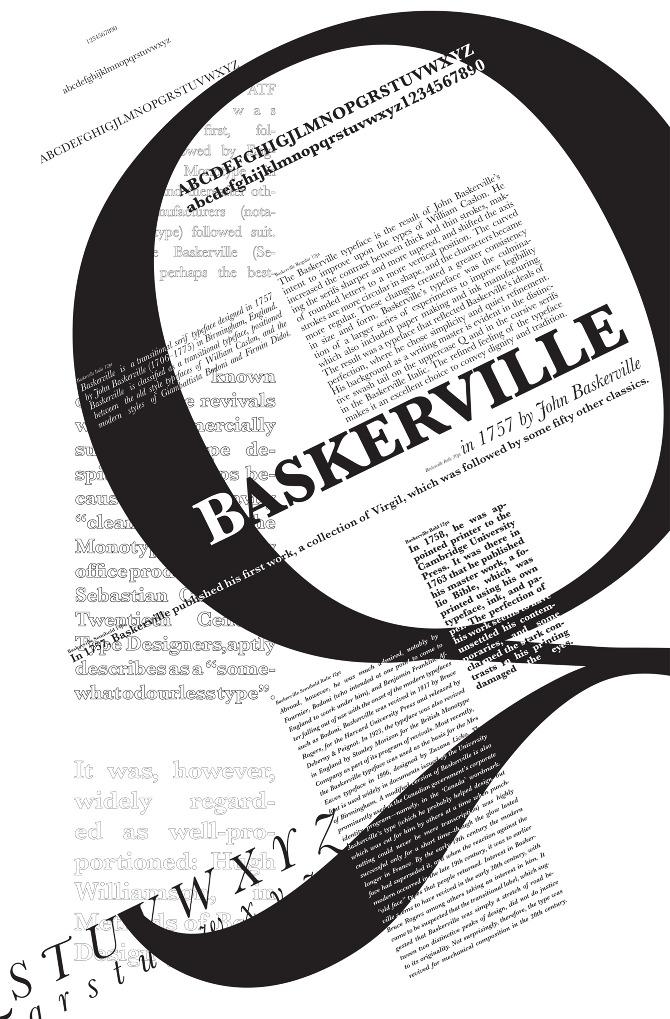Type Specimen Poster - Sunny Kim Portfolio